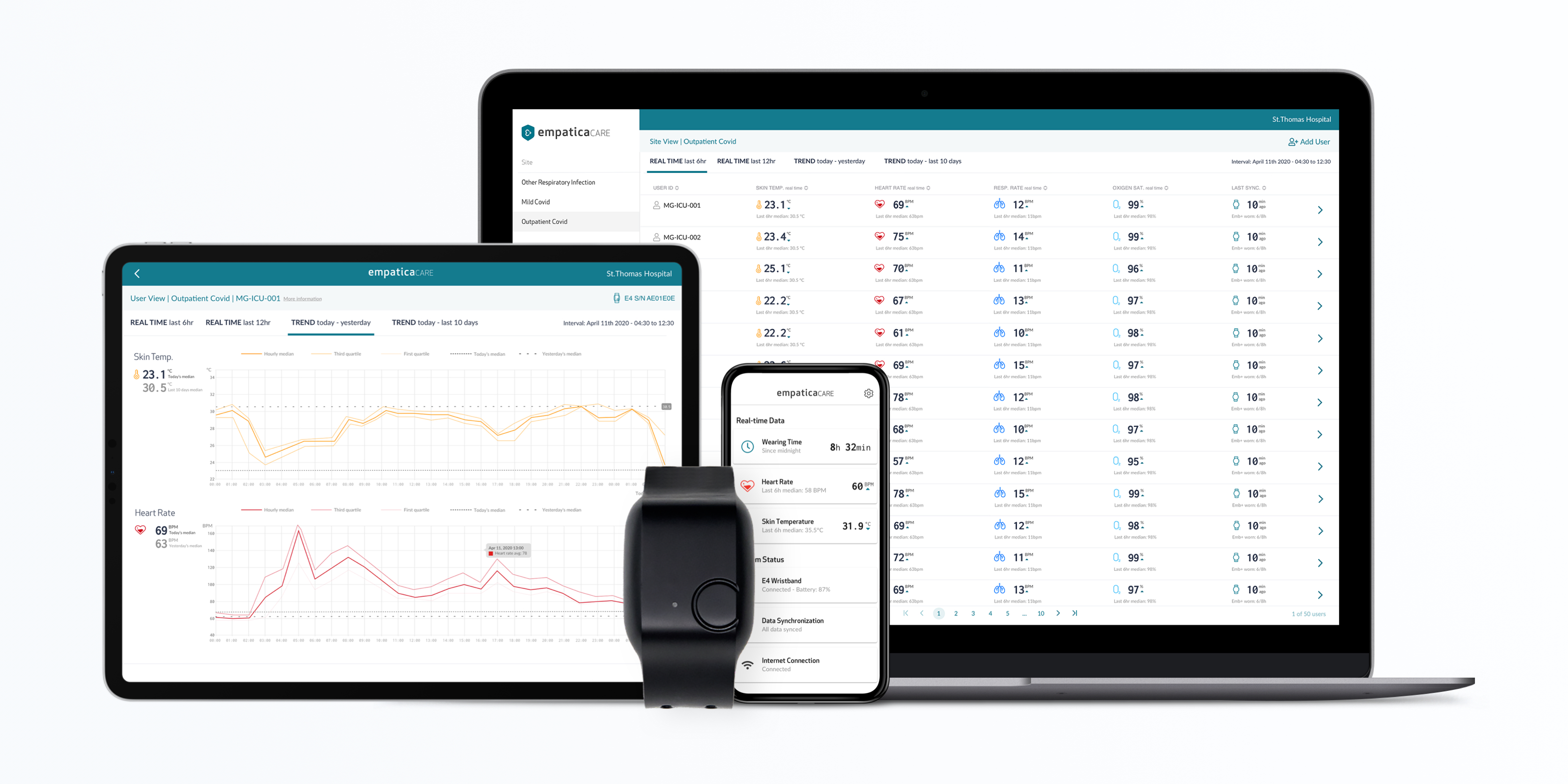 Announcing Empatica Care, a new way to remotely monitor the health of thousands